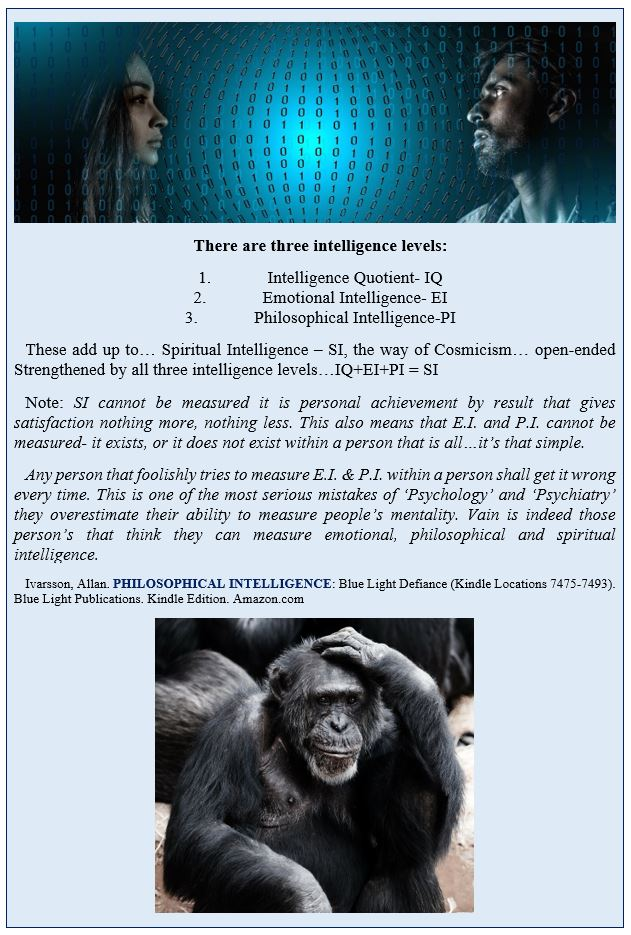 INTELLIGENCE LEVELS POSTER IMAGE 140218 001