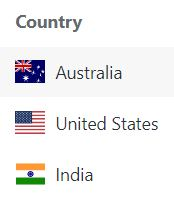 TOP THREE COUNTRIES FOLLOWING ME IN 2019 OUT OF 70