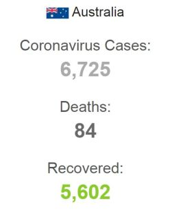CORONA VIRUS DEATHS IN AUSTRALIA WORLDOMETER 280420 001